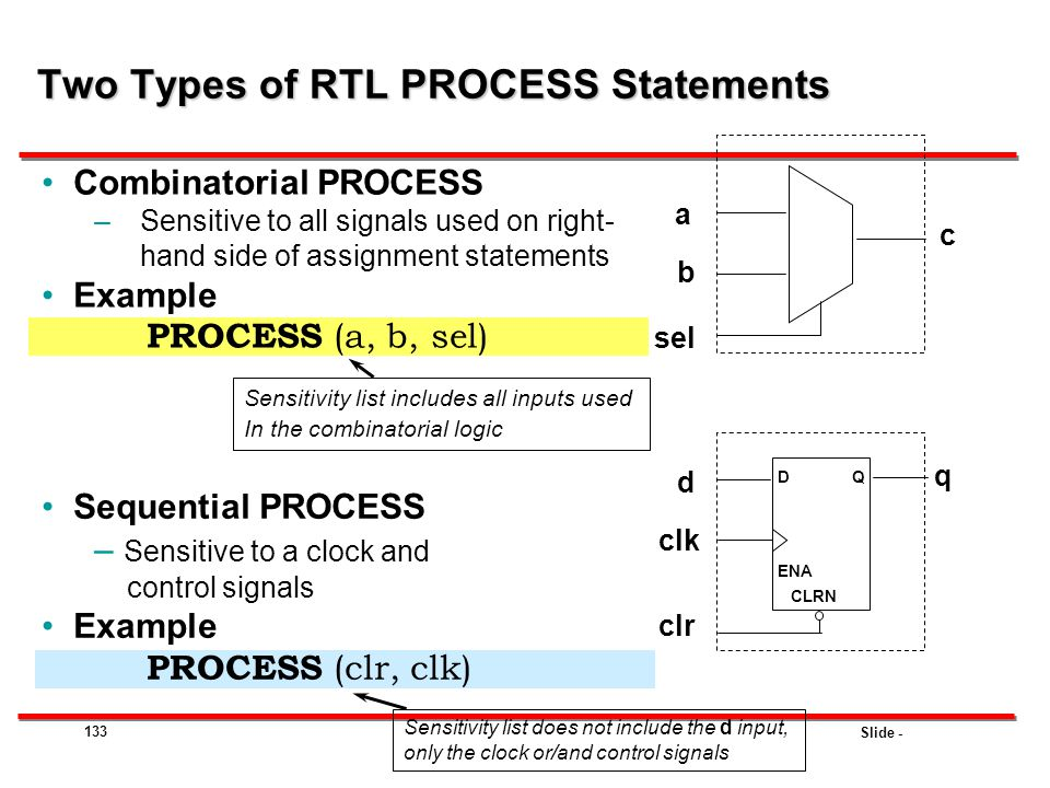Two Types of RTL PROCESS Statements