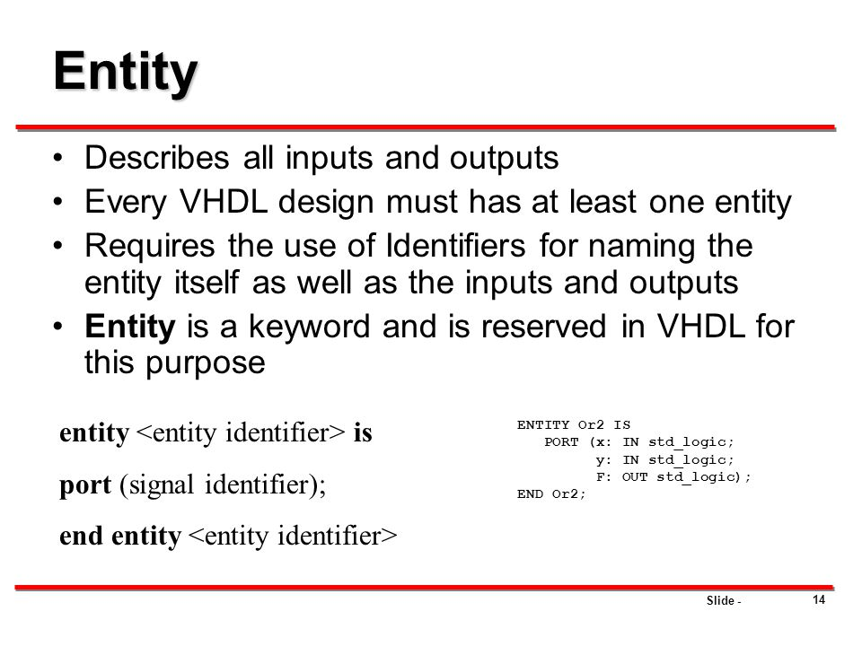 Entity Describes all inputs and outputs