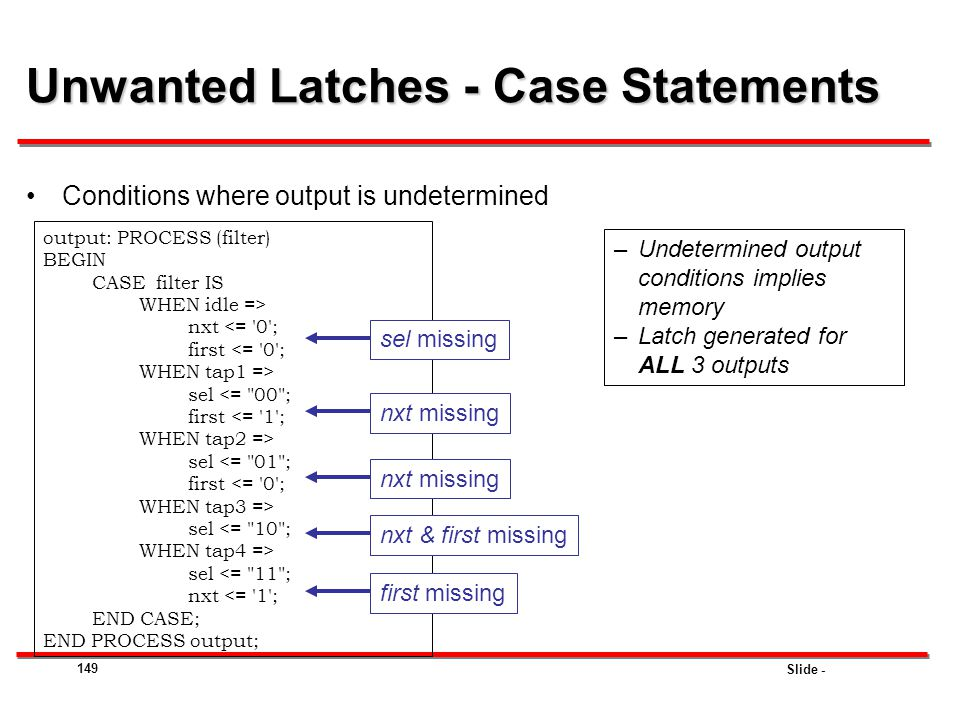 Unwanted Latches - Case Statements