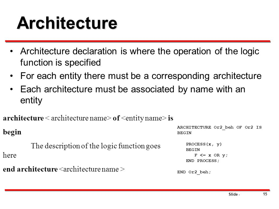 Architecture Architecture declaration is where the operation of the logic function is specified.
