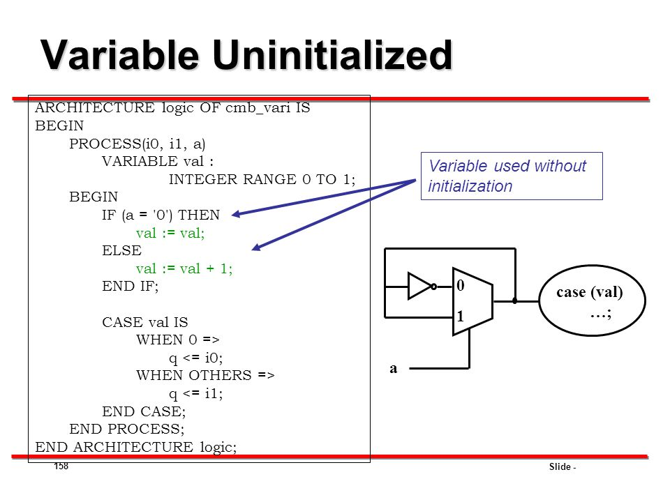 Variable Uninitialized