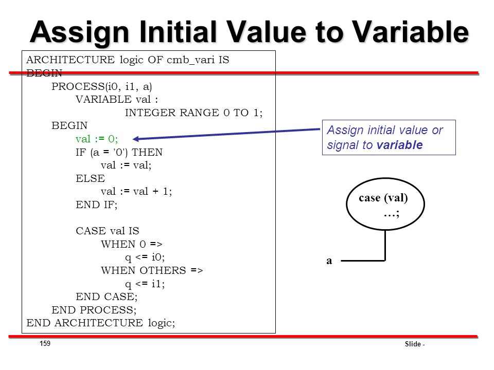 Assign Initial Value to Variable