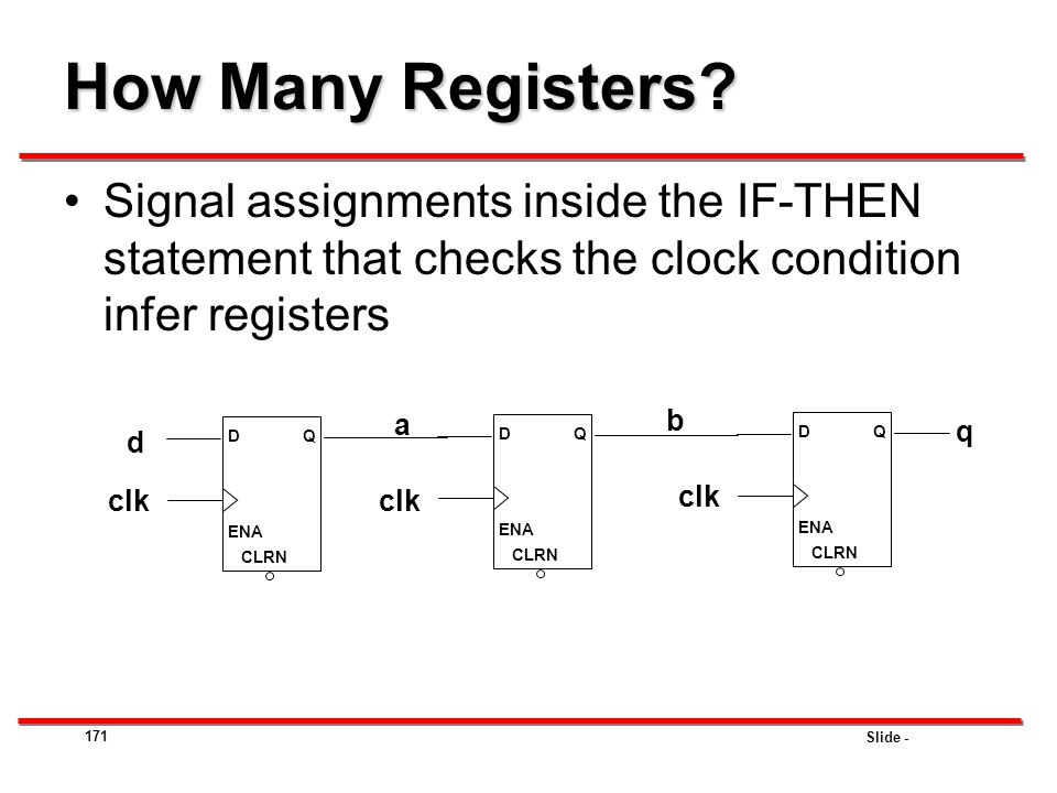 How Many Registers Signal assignments inside the IF-THEN statement that checks the clock condition infer registers.