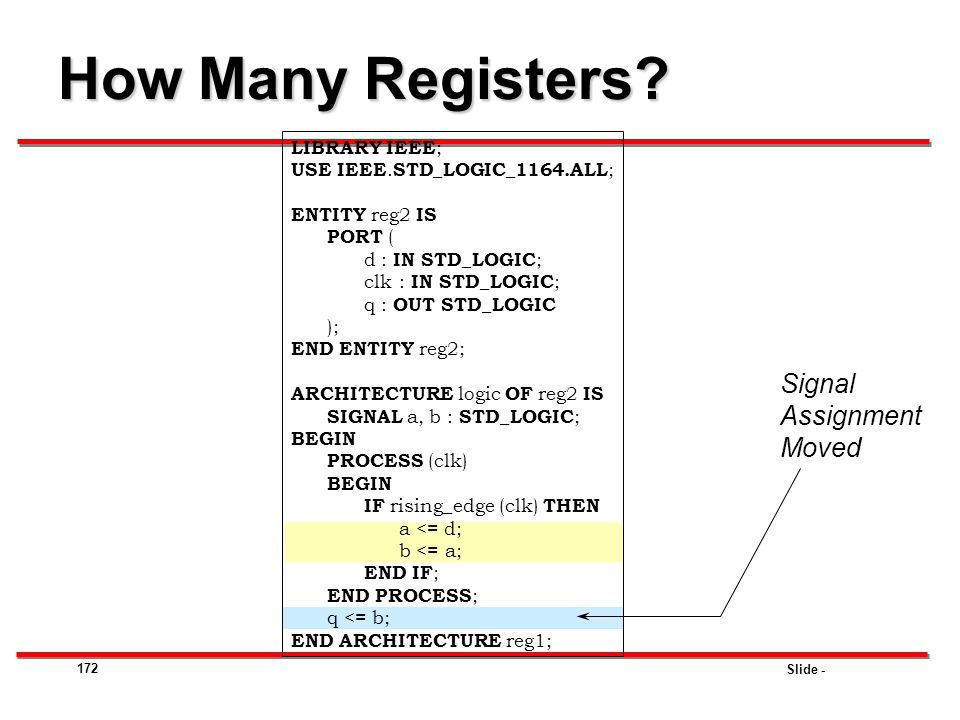 How Many Registers Signal Assignment Moved LIBRARY IEEE;