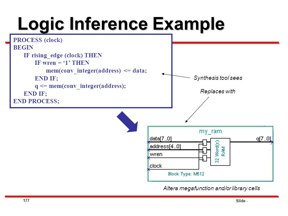 Logic Inference Example