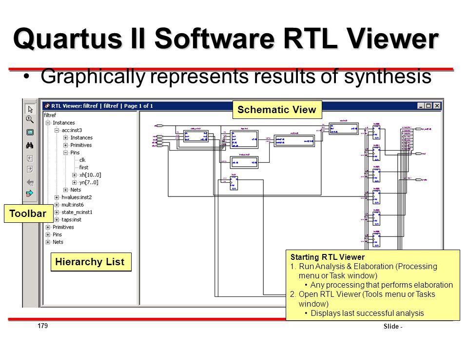 Quartus II Software RTL Viewer