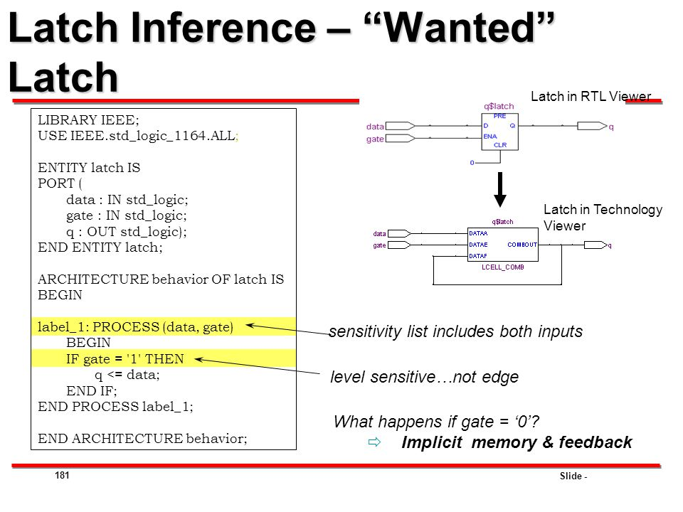 Latch Inference – Wanted Latch