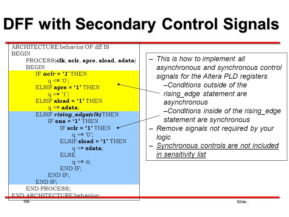 DFF with Secondary Control Signals