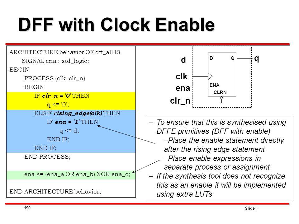 DFF with Clock Enable q d clk ena clr_n