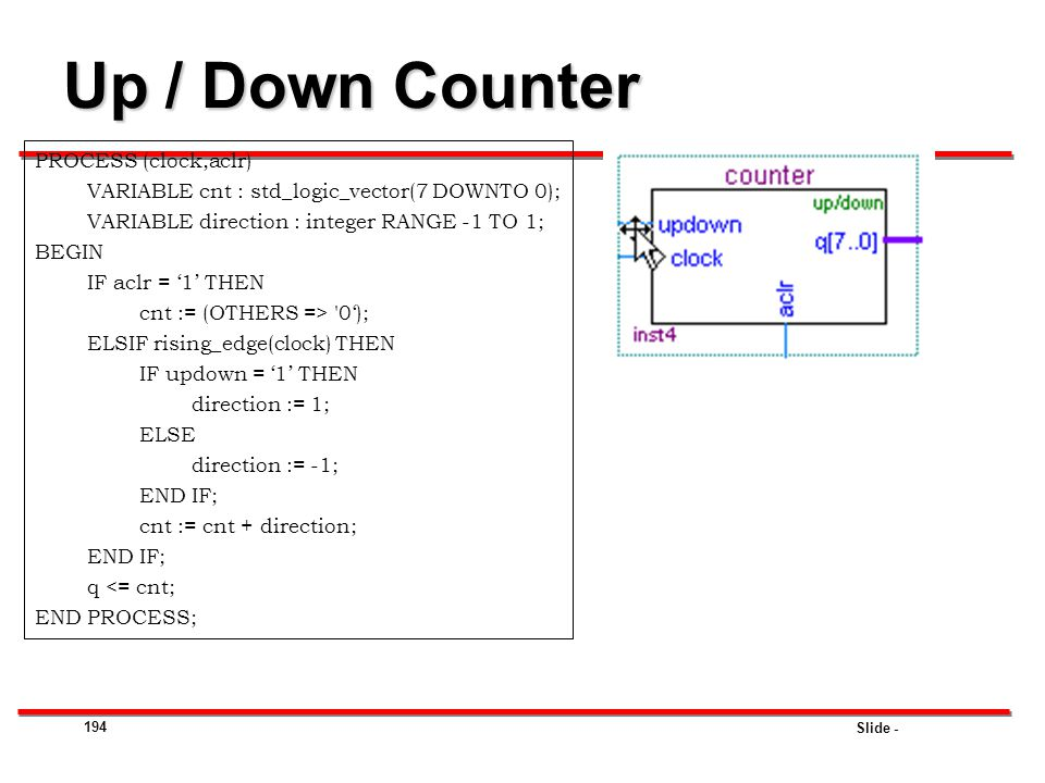 Up / Down Counter PROCESS (clock,aclr)