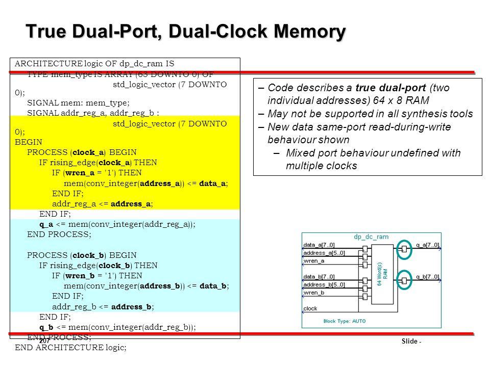 True Dual-Port, Dual-Clock Memory