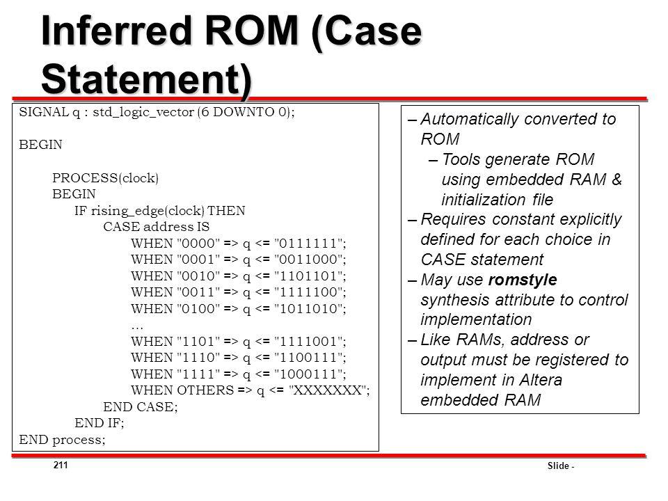 Inferred ROM (Case Statement)