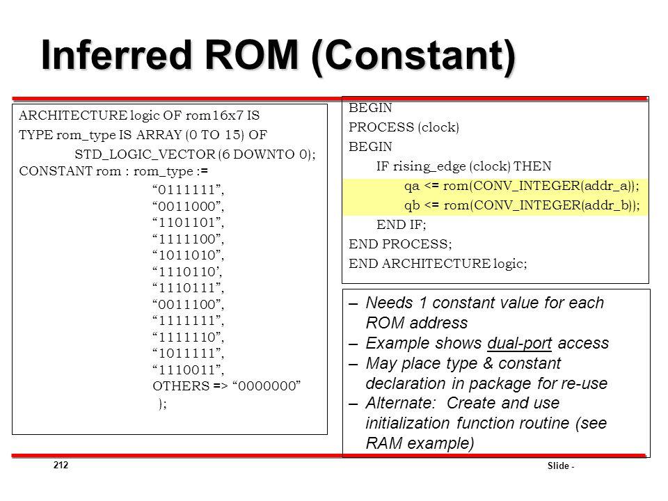 Inferred ROM (Constant)