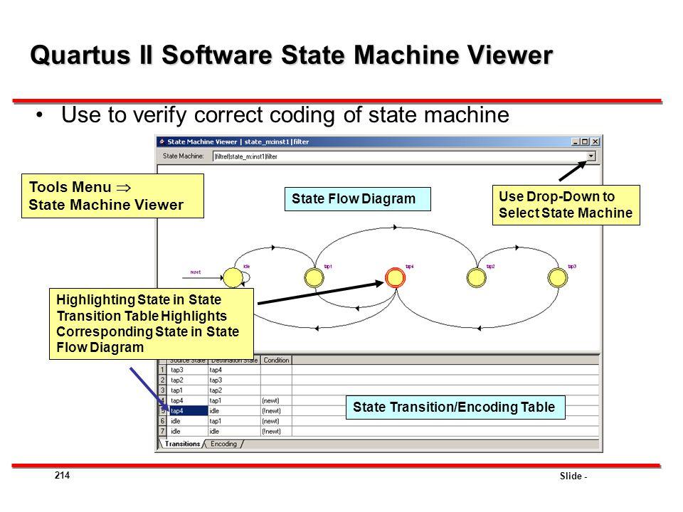 Quartus II Software State Machine Viewer