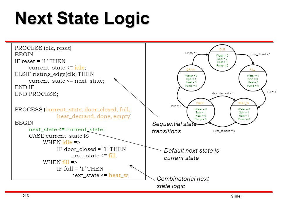 Next State Logic Sequential state transitions
