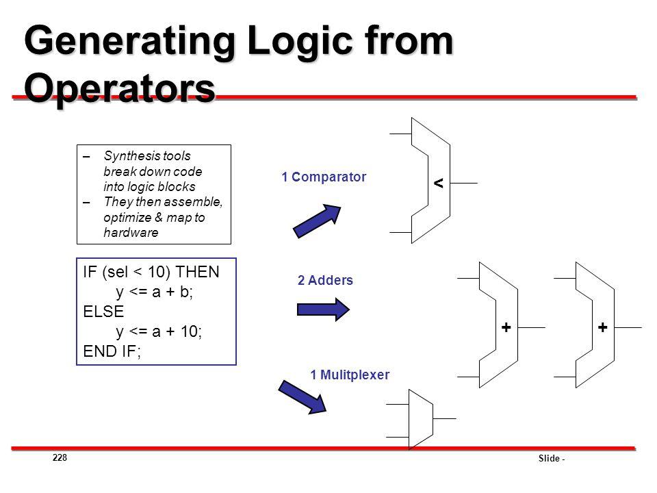 Generating Logic from Operators