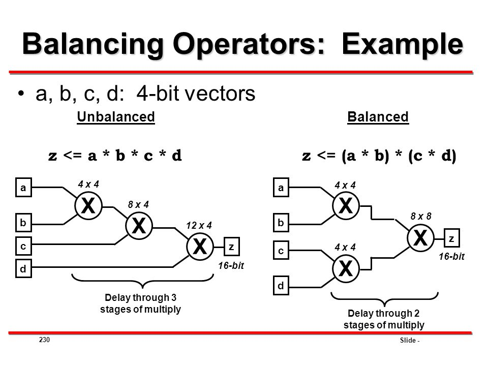 Balancing Operators: Example