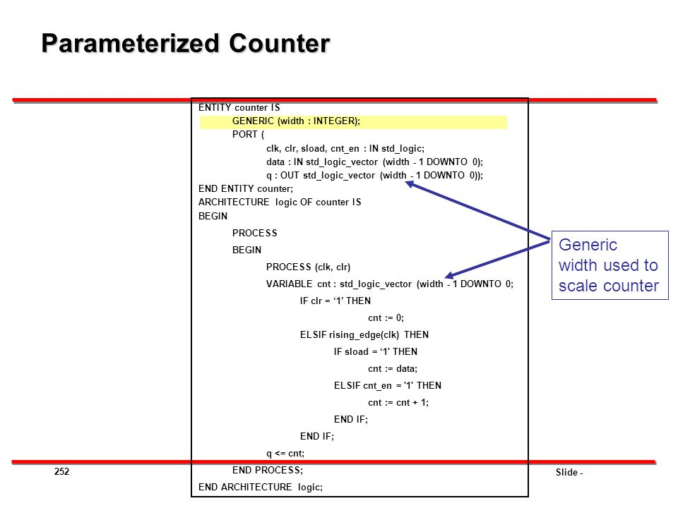 Parameterized Counter
