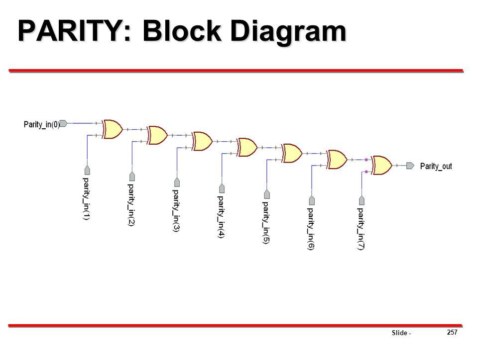 PARITY: Block Diagram