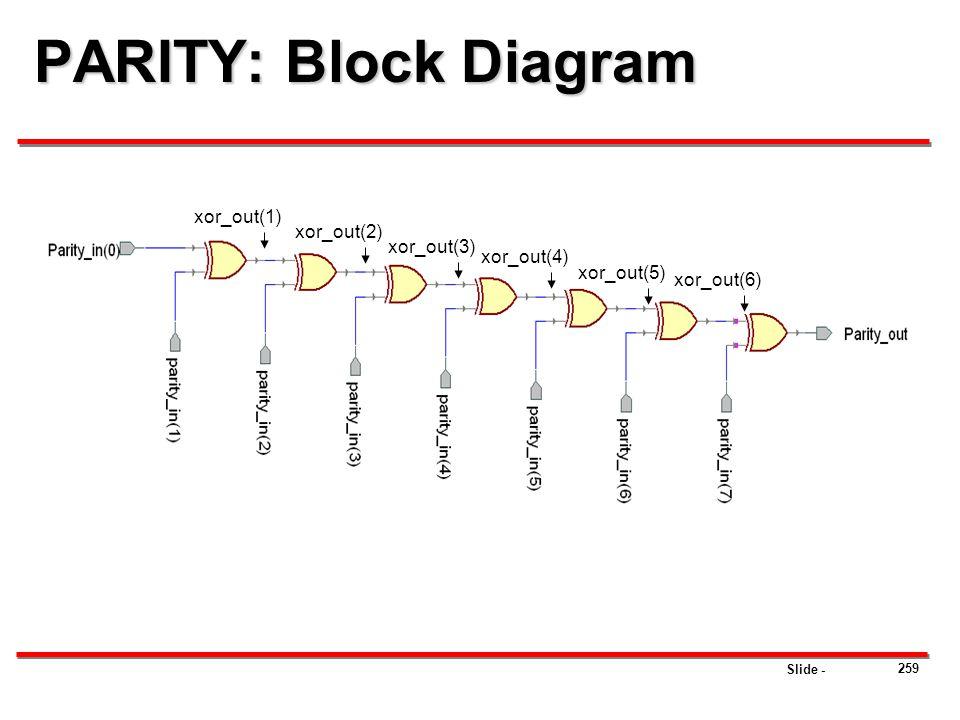 PARITY: Block Diagram xor_out(1) xor_out(2) xor_out(3) xor_out(4)