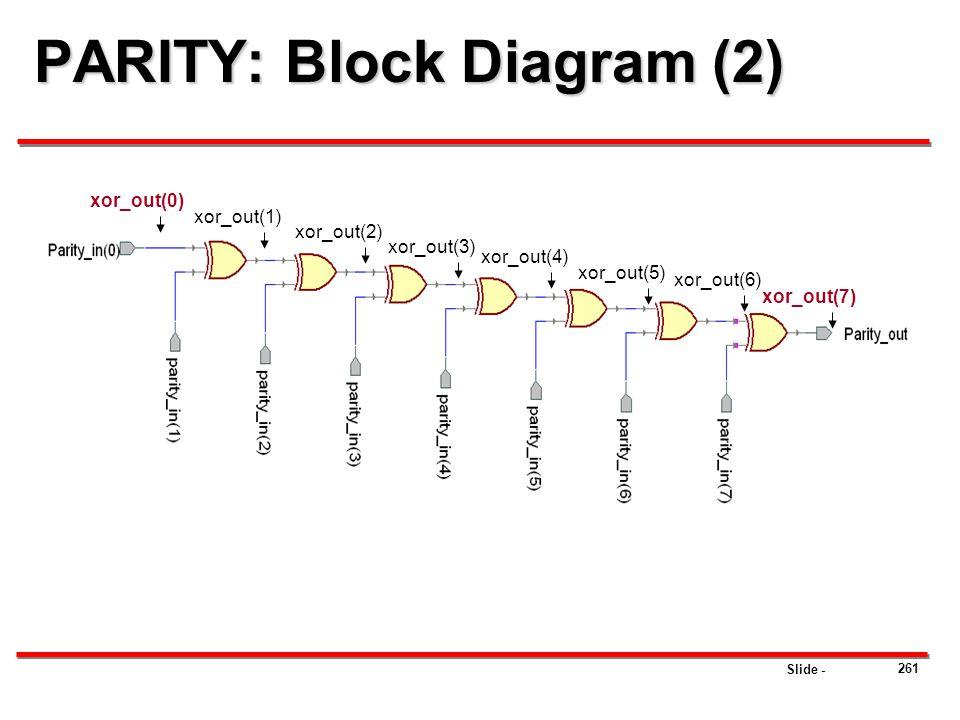 PARITY: Block Diagram (2)
