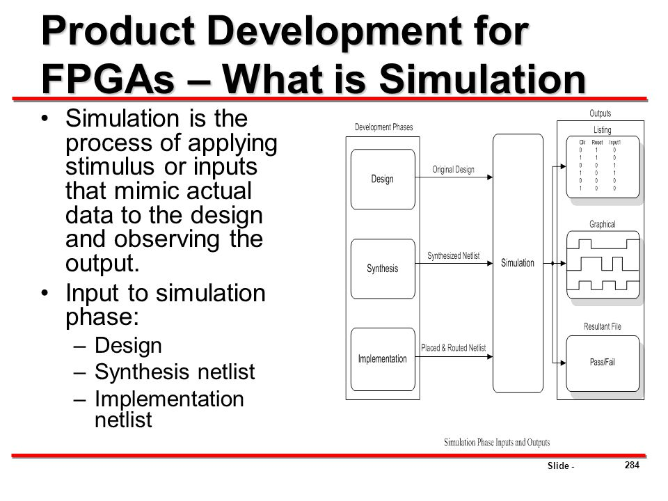 Product Development for FPGAs – What is Simulation