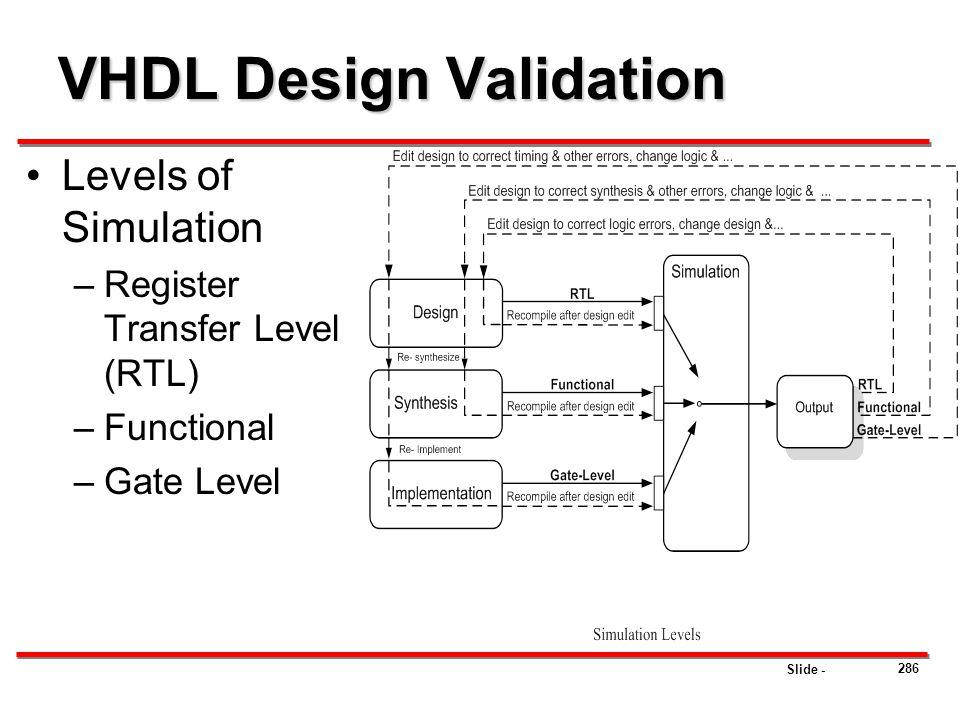 VHDL Design Validation
