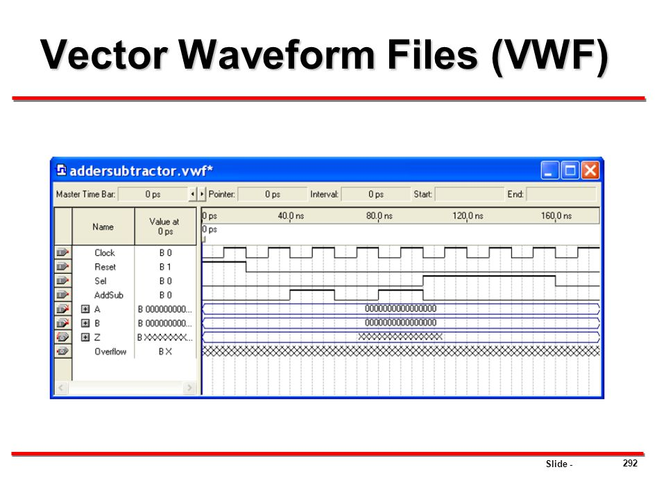Vector Waveform Files (VWF)