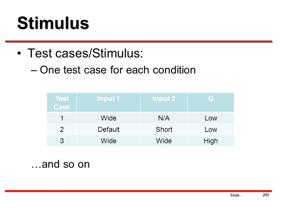 Stimulus Test cases/Stimulus: One test case for each condition