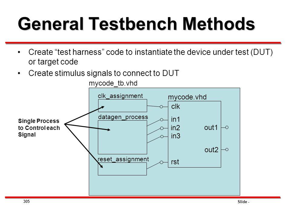 General Testbench Methods