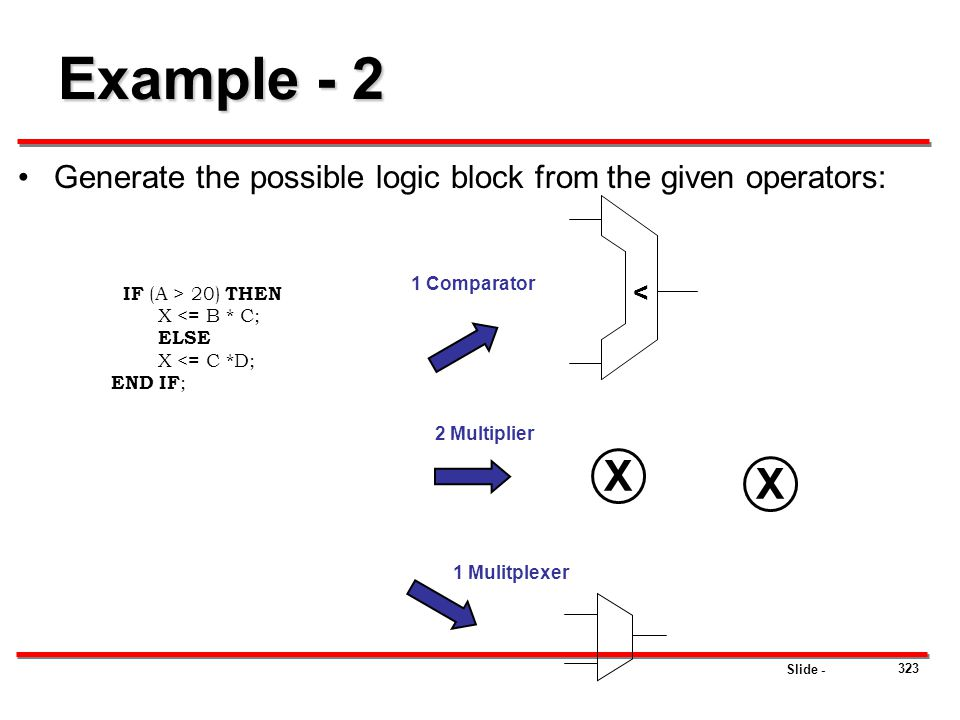 Example - 2 Generate the possible logic block from the given operators: < IF (A > 20) THEN. X <= B * C;