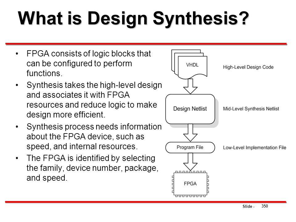 What is Design Synthesis