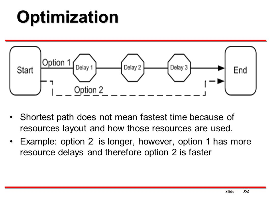 Optimization Shortest path does not mean fastest time because of resources layout and how those resources are used.
