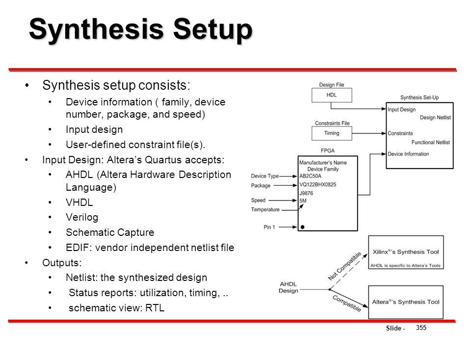 Synthesis Setup Synthesis setup consists: