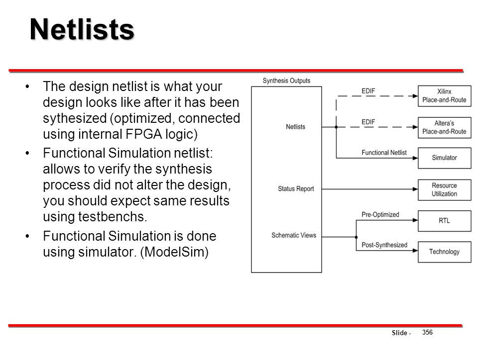 Netlists The design netlist is what your design looks like after it has been sythesized (optimized, connected using internal FPGA logic)