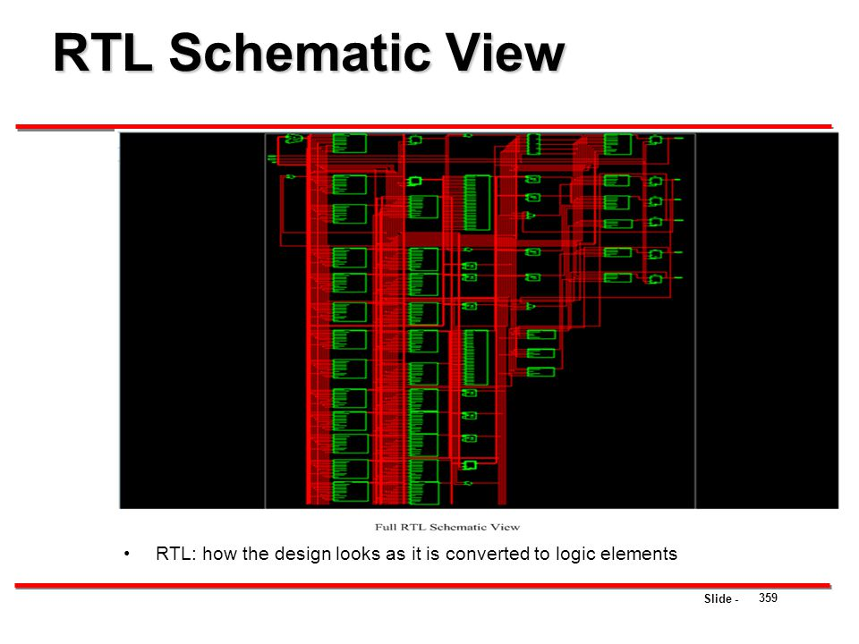 RTL Schematic View RTL: how the design looks as it is converted to logic elements