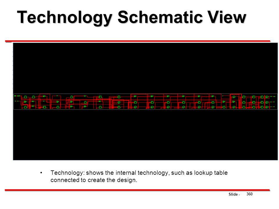 Technology Schematic View