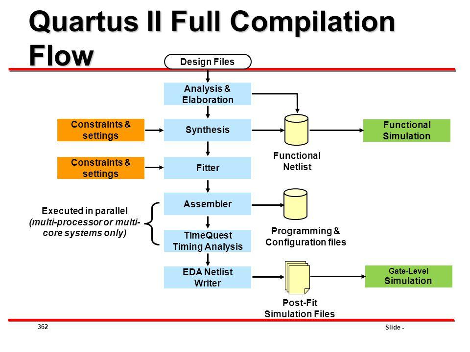 Quartus II Full Compilation Flow