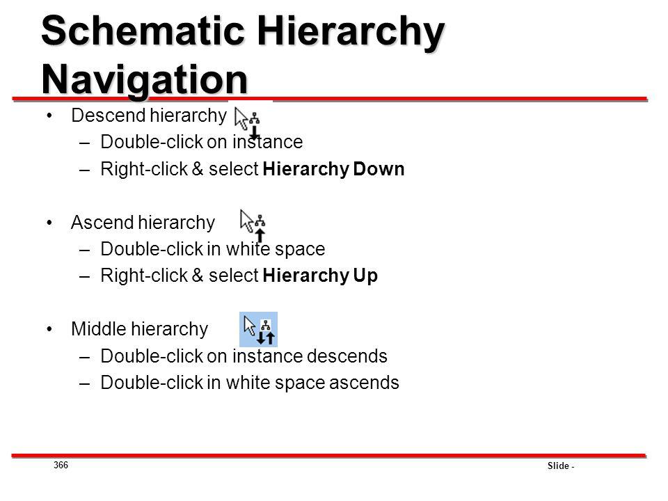 Schematic Hierarchy Navigation