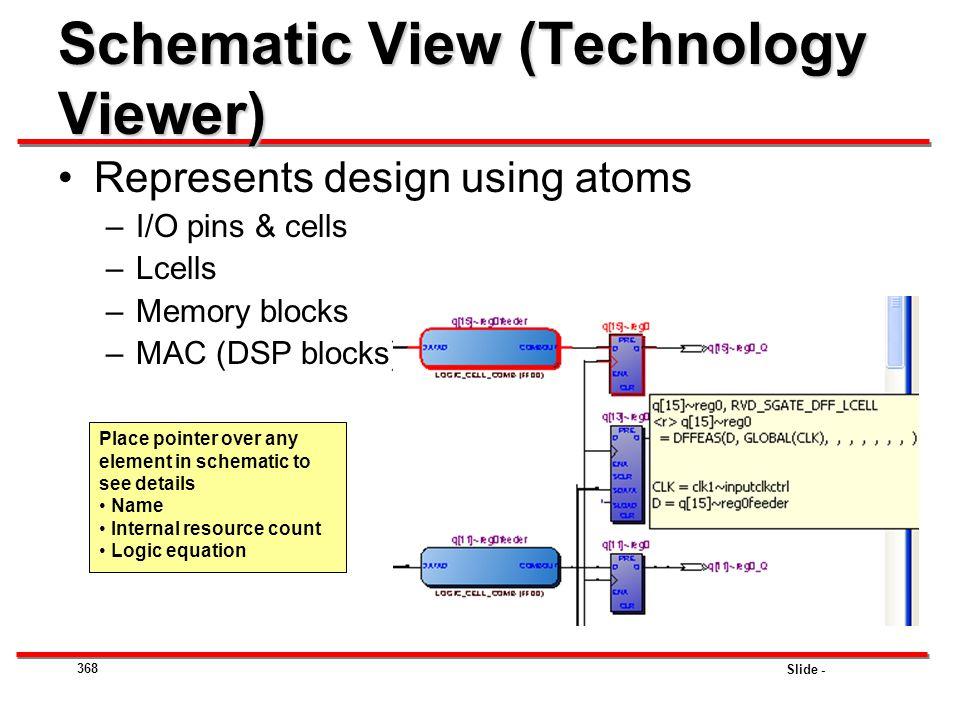 Schematic View (Technology Viewer)