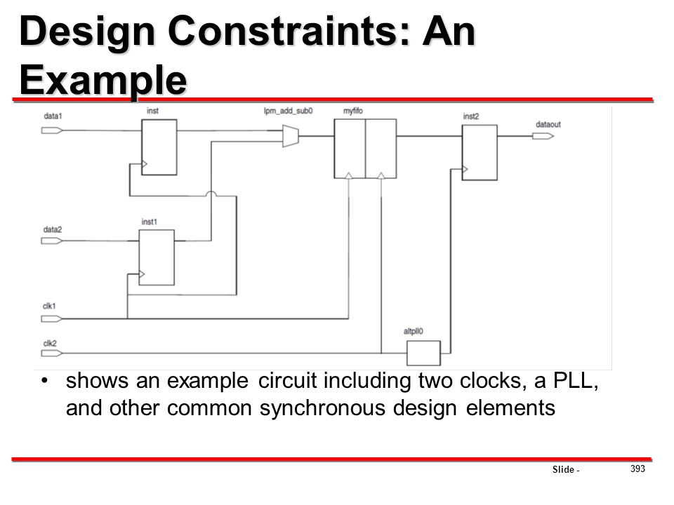 Design Constraints: An Example