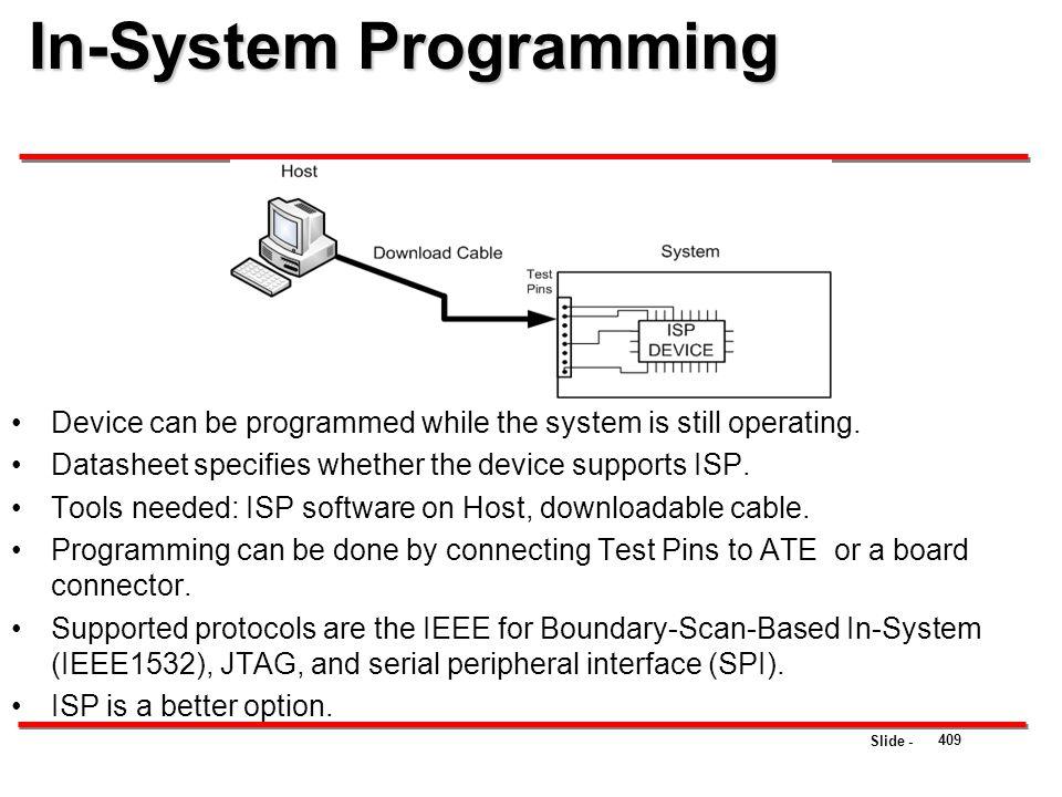 In-System Programming