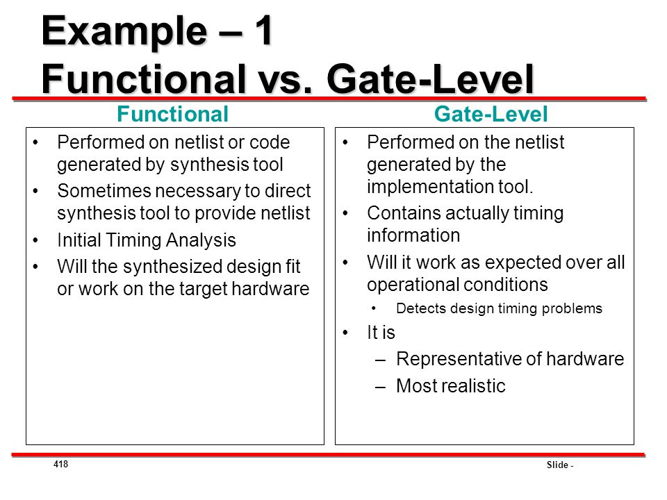 Example – 1 Functional vs. Gate-Level