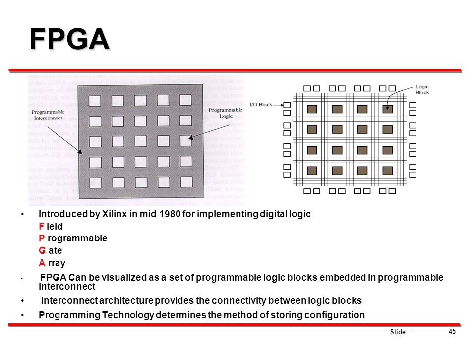 FPGA Introduced by Xilinx in mid 1980 for implementing digital logic