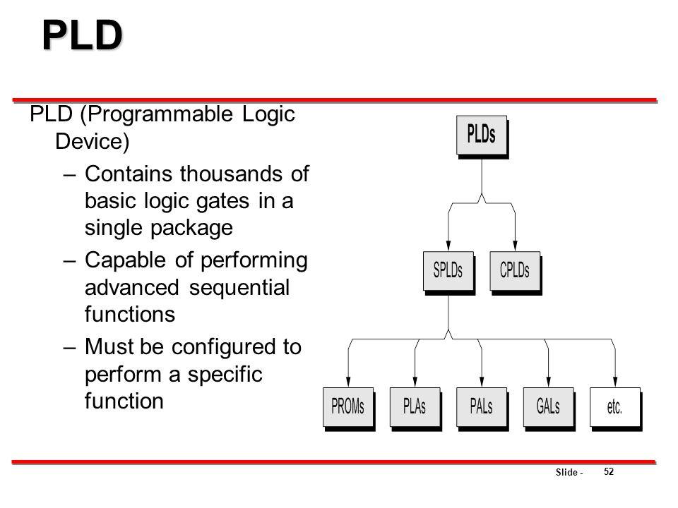 PLD PLD (Programmable Logic Device)