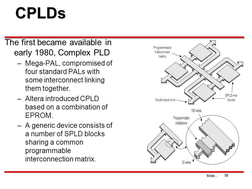 CPLDs The first became available in early 1980, Complex PLD