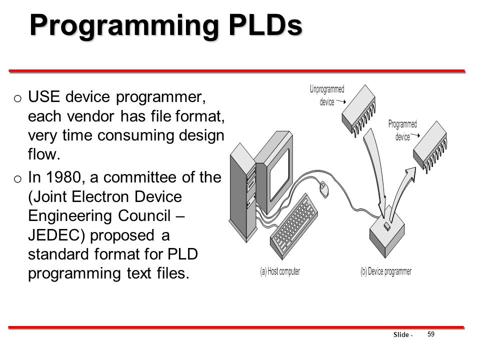 Programming PLDs USE device programmer, each vendor has file format, very time consuming design flow.