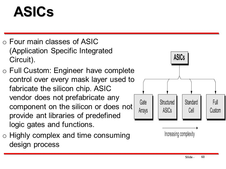 ASICs Four main classes of ASIC (Application Specific Integrated Circuit).