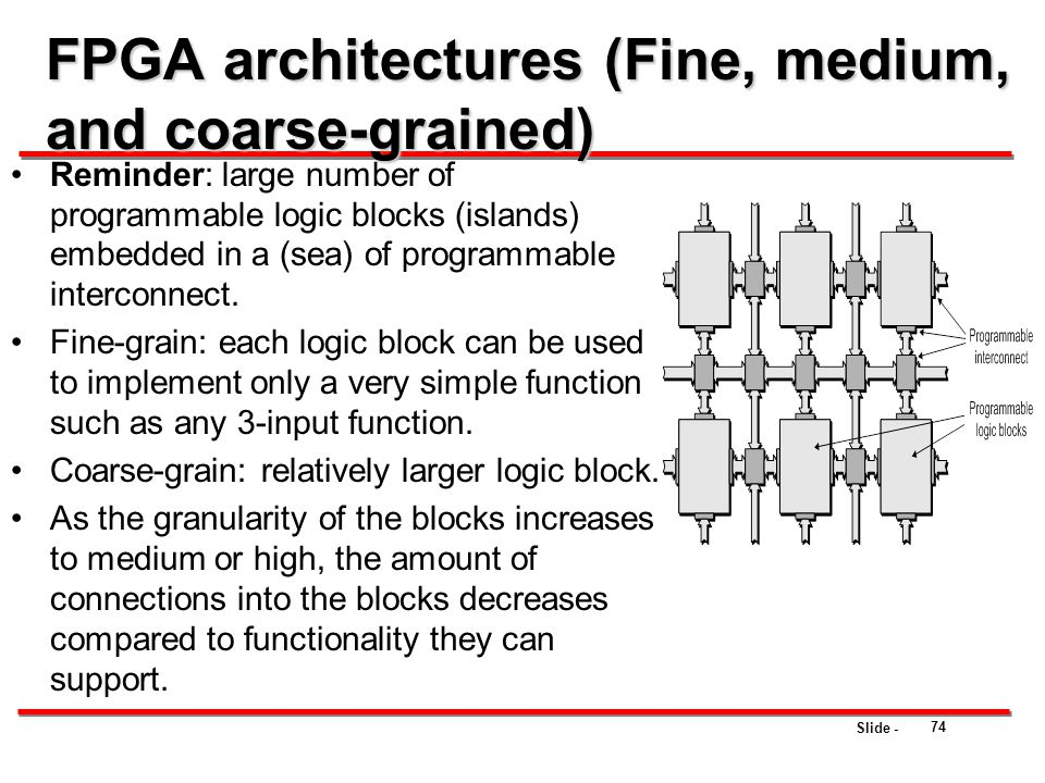 FPGA architectures (Fine, medium, and coarse-grained)