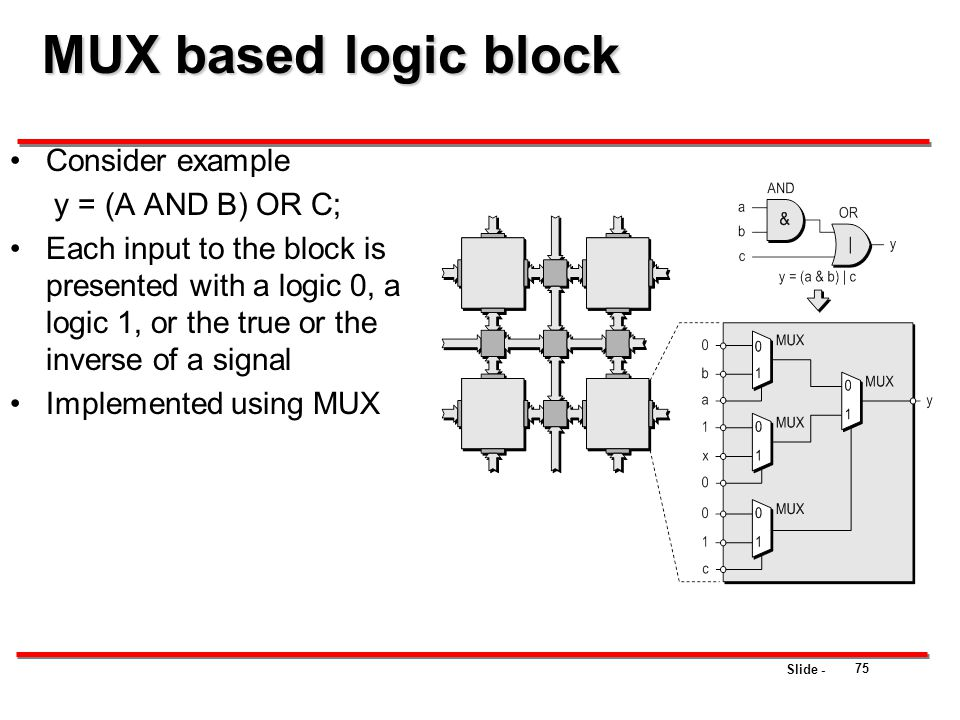 MUX based logic block Consider example y = (A AND B) OR C;